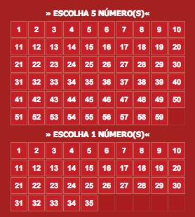 como escolher os números sorteados no jogo usa powerball e outras loterias